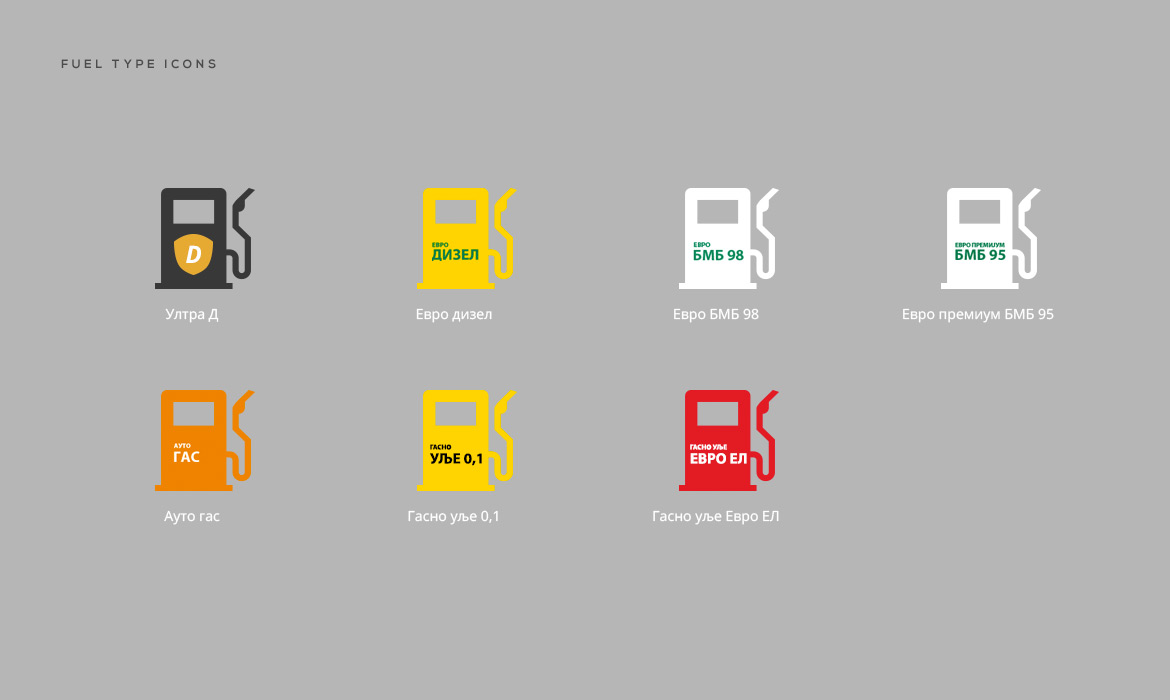 Cloudly Labs - NIS Gazprom Neft - NIS Petrol Fuel Type Icons